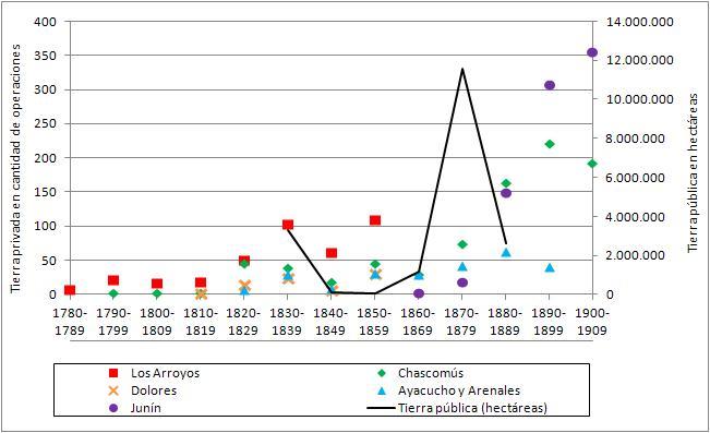 Banzato. Grafico 8